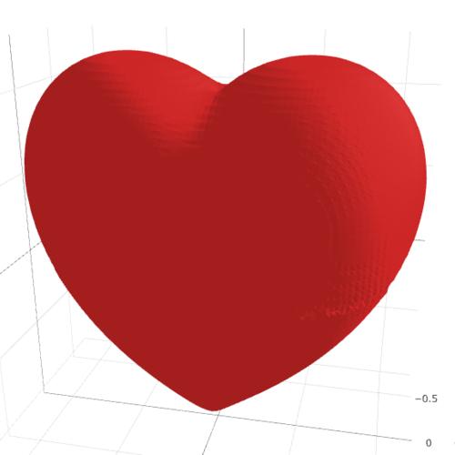 Interactive Mathematics Demonstrations - Background